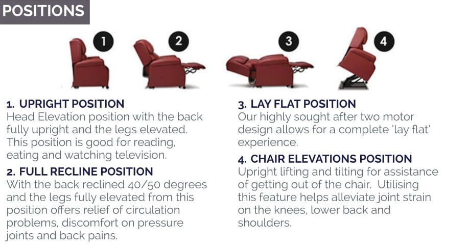 https://sleephive.com.au/wp-content/uploads/2021/04/Haven-Reclining-Lift-Chair_Positions.jpg