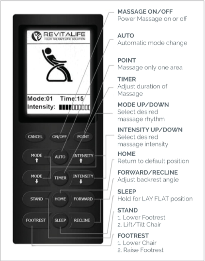 https://sleephive.com.au/wp-content/uploads/2021/05/Reclining-LIft-Chair-Remote-Control.png